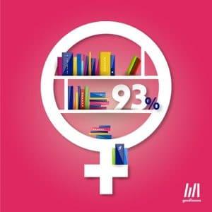 grafika biblioteka jest kobietą