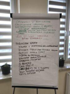 Plan podcastu rozpisany na tablicy
